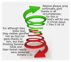 thankfulness spiral